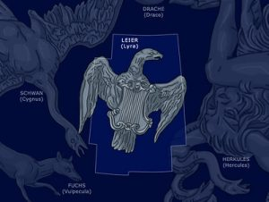 Lyra Constellation, Eagle and Lyre